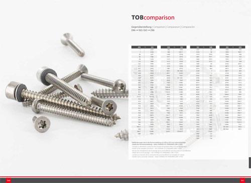 Gegenüberstellung von DIN- und ISO-Normen bei Schrauben